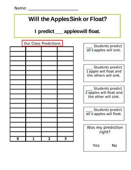Kindergarten Apple Experiment! (Fully Editable)