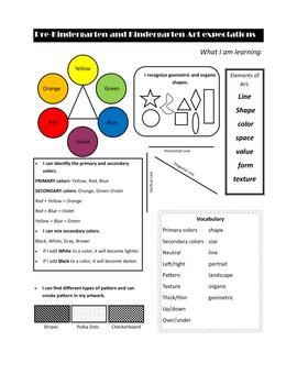 Kindergarten Art Curriculum