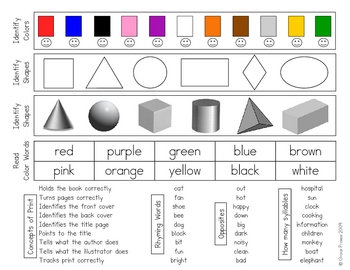picture about Kindergarten Math Assessment Printable named Kindergarten Analysis Type