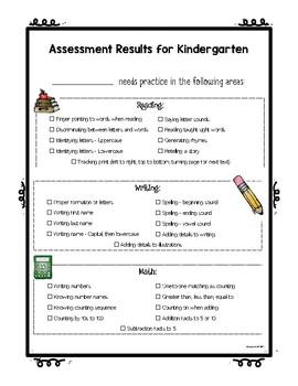 Kindergarten Assessment - Parent Letter
