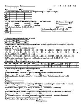 Kindergarten Assessment Record