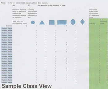 1 yr Kinder Common Core DIGITAL Assessment Tool (See entire class per standard!)