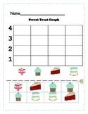 Kindergarten Bar Graphs