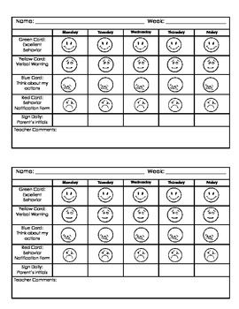 behavior charts for preschoolers template - kindergarten behavior chart by jillian teachers pay teachers