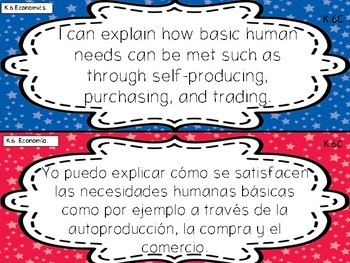 Kindergarten Bilingual SOCIAL STUDIES TEKS (English and Spanish)