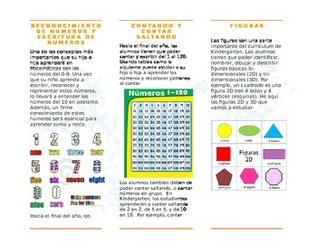 Kindergarten Brochure What Your Child Needs to Know Math Spanish Version