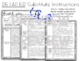 Kindergarten Sub Plans February Presidents Themed + Editable Sub Info