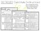 "Kindergarten C.C. Aligned March ""Baby Animals"" Print & Go Sub Plans"