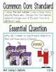 Kindergarten - CC Standard and Essential Question, editable, I CAN and WE CAN
