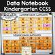 Kindergarten CCSS Data Notebook