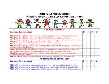 Kindergarten CCSS ELA Reflection Chart