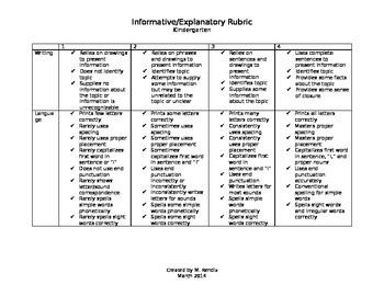 Kindergarten CCSS Informative/Explanatory Writing Rubric