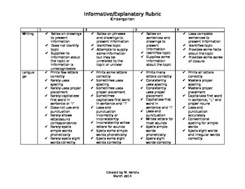 Kindergarten CCSS Informative/Explanatory Writing Rubric