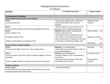 Kindergarten Common Core Math Assessment Toolkit 1st 9 Weeks