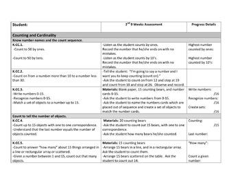 Kindergarten Common Core Math Assessment Toolkit 2nd 9 Weeks