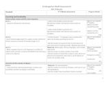 Kindergarten Common Core Math Assessment Toolkit 4th 9 Weeks