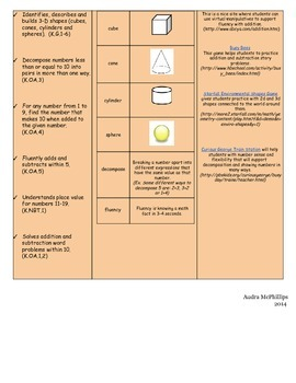 Kindergarten CCSS Math Resource for Families