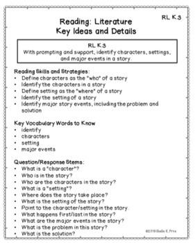 Text-Dependent Question Stems - POST IT NOTE Templates&More -CCSS- Kindergarten