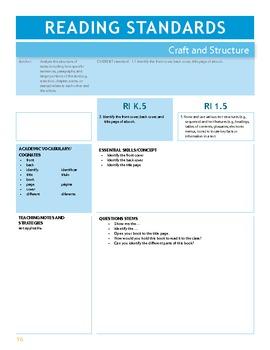 Kindergarten Ca Common Core Content Standards w/ Prompts for ELA & Math Booklet