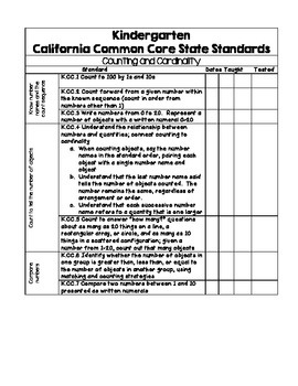 Kindergarten California Common Core Standards Checklist