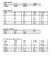 Kindergarten Checklist Report Card--aligned with Common Core--EDITABLE