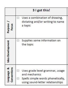 Kindergarten Commom Core Informative Piece Rubric