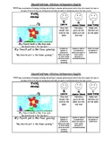 Kindergarten Common Core Argumentive Rubric
