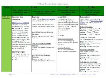 Kindergarten Common Core Backwards Planning Guide