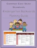 Kindergarten Common Core Backwards Planning Guide
