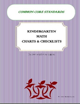 Kindergarten Common Core Math Charts and Checklists