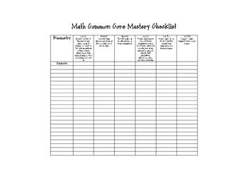 Kindergarten Common Core Checklist - Math
