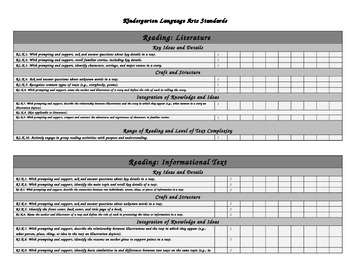 Kindergarten Common Core Checklist and Sequence of Teaching