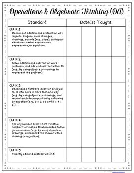 Kindergarten Common Core Checklist for Teachers - ELA & Math