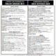 Kindergarten Common Core Documentation Checklists (ELA & Math)