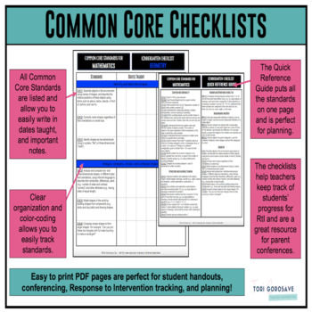 Kindergarten Common Core Documentation Checklists ELA Math