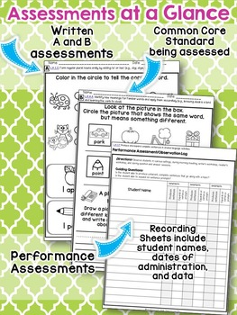 Kindergarten Common Core ELA Assessments - Language Standards