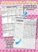 Kindergarten Common Core ELA Assessments - Speaking & Listening Standards