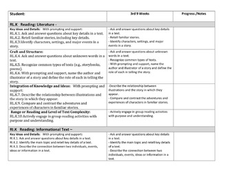 Kindergarten Common Core ELA Benchmarks for 3rd 9 weeks