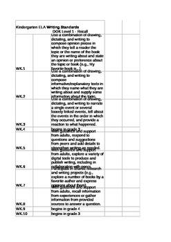 Kindergarten Common Core ELA Rigor Level Planning Workbook
