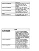 Kindergarten Common Core ELA Standards