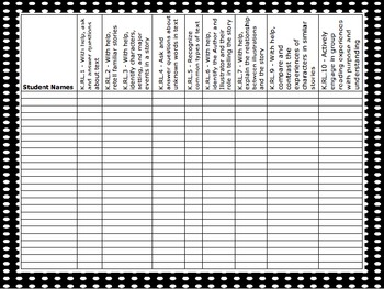 image about Kindergarten Common Core Standards Printable named Kindergarten Well-liked Main ELA Benchmarks Listing - Dots