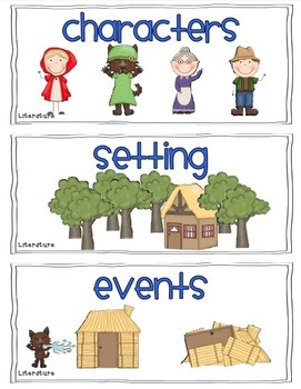 Kindergarten Common Core ELA Vocabulary Posters