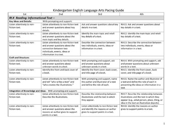 Kindergarten Common Core English Language Arts Pacing Guide for the Year