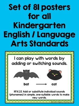 """Common Core """"I Can"""" Statements Posters for Kindergarten {English/Language Arts}"""