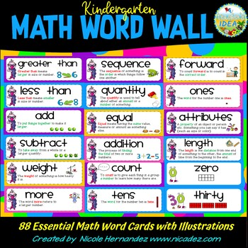 Kindergarten Common Core Math Word Wall