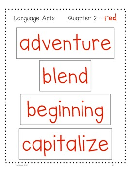 Kindergarten Common Core Essential Vocabulary