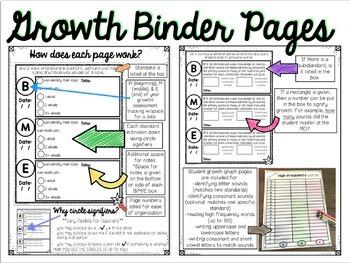 Kindergarten Language Arts Common Core Assessments + Data Binder