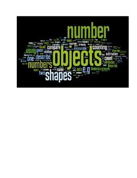 Kindergarten Common Core Guide--Math & English Language Ar