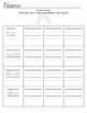 Kindergarten Common Core High Frequency Words: Activities + Centers 3rd 9 weeks