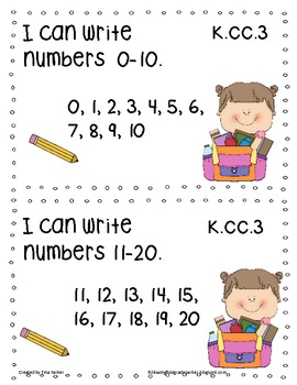 Kindergarten Common Core Learning Targets for Mathematics